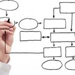 Metodología de implantación en proyectos ERP