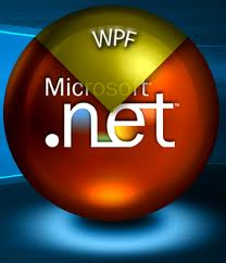 Windows Presentation Foundation - WPF